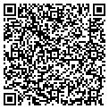 QR code with Alaska Lawn & Landscape Mntnc contacts