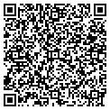 QR code with Alaska Rock Garden Society contacts