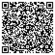 QR code with Underdog Feeds contacts