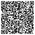 QR code with Alaska Dental Center contacts