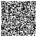 QR code with Petrotechnical Resources Of Ak contacts