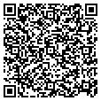QR code with Shungnak City VPSO contacts