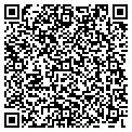 QR code with Northern Frits Grnhuses U-Pick contacts