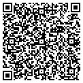 QR code with Perfect Symmetry contacts