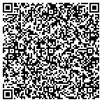 QR code with Jerry's Heating & Air Conditioning Inc contacts