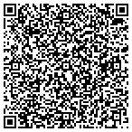 QR code with Parkview Fairways Golf Course contacts