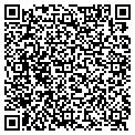 QR code with Alaska Clinical Electroneuromy contacts