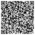 QR code with Southeast Regional JTPA Ofc contacts