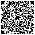 QR code with Women's Health Assoc contacts