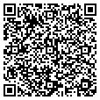 QR code with Spare Room contacts