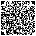 QR code with Alaskaland Air Museum contacts