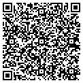 QR code with Judy's Clothing Exchange contacts