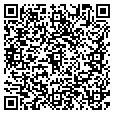QR code with HPT Research Inc contacts