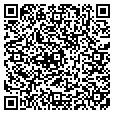 QR code with Sig/Com contacts