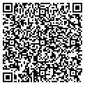 QR code with Alaska International Furs contacts