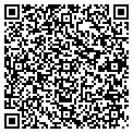 QR code with Parentshare Preschool contacts