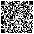 QR code with Alaska Gold Rush Adventures contacts