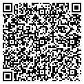 QR code with Alaska Trooper Museum contacts