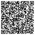 QR code with Richter & Stone contacts