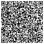 QR code with Klutina River Charters/Grove's contacts