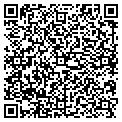QR code with Alaska Yukon Distributors contacts