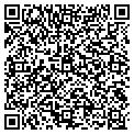 QR code with Movement Relaxation Therapy contacts