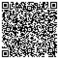QR code with Alaska Network On Domestic Vio contacts