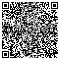 QR code with Interior Custom Grooming contacts