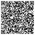 QR code with Knoxville Recreation Programs contacts