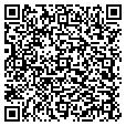 QR code with Summitt Appraisal contacts