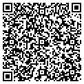 QR code with Richard A Peters MD contacts