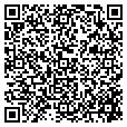 QR code with Sandra's Artistry contacts