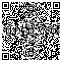 QR code with National Agricultural Sttstcs contacts