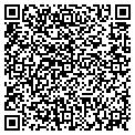 QR code with Sitka Shipwrights Cooperative contacts