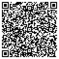 QR code with Southeast Hd Parts & Repair contacts