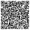 QR code with Graphicworks contacts