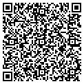 QR code with Guardian Security Systems Inc contacts
