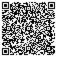 QR code with Sentry Hardware contacts