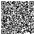 QR code with Kotlik City Council contacts