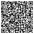 QR code with Juneau Housing Trust contacts