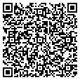 QR code with Pet Stuff contacts