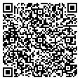QR code with Shungnak Clinic contacts