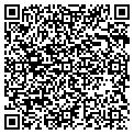 QR code with Alaska Academy-Trial Lawyers contacts