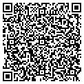 QR code with Klawock City Public Works contacts