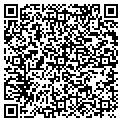 QR code with Richard G Haggart Law Office contacts