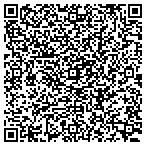 QR code with Irvine Office Spaces contacts