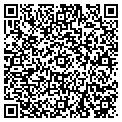 QR code with Platinum Funding Group contacts