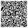 QR code with Java Junky contacts