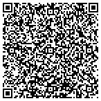 QR code with Greenacres - Water Damage & Mold Repair contacts