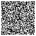 QR code with Integra Accounting & Financial contacts